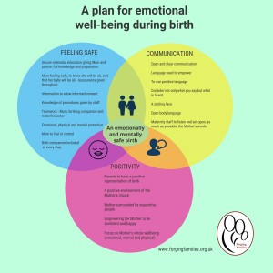 A plan for emotional well-being during birth