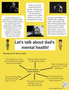 Lets talk Dads