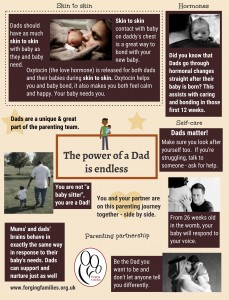 Power of a Dad