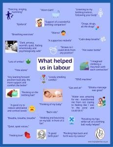 What helped us in labour